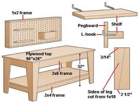 Make Your Own Garage Workbench Wwwtidyhouseinfo