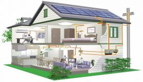 Home Solar Panels: The Advantages and Disadvantages